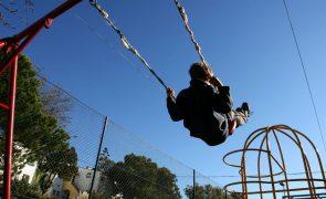 Casos de crianças em risco diminuem mas aumentam situações de pedofilia