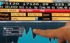 Bolsa de Lisboa em baixa com Sonae SGPS e Galp Energia a liderar perdas