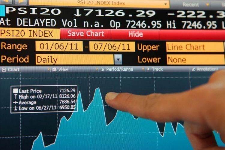 PSI20 cai 0,20% e acompanha tendência negativa das bolsas europeias