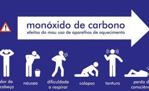 Como evitar a intoxicação por monóxido de carbono