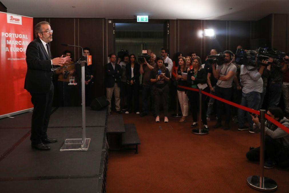 PSD com pior resultado de sempre em eleições de âmbito nacional