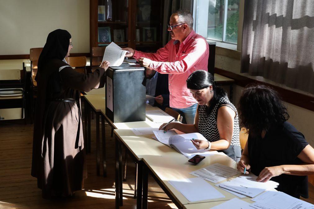 Mais de quatro milhões de eleitores votaram até às 16:00