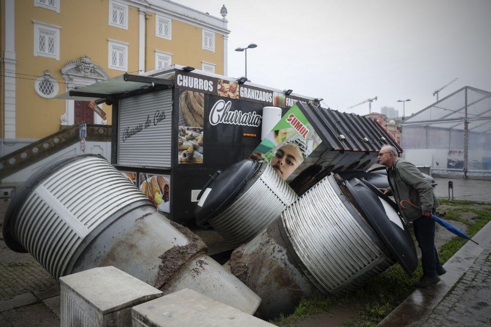 Tempestades Elsa e Fabien custam 18,2 milhões às seguradoras