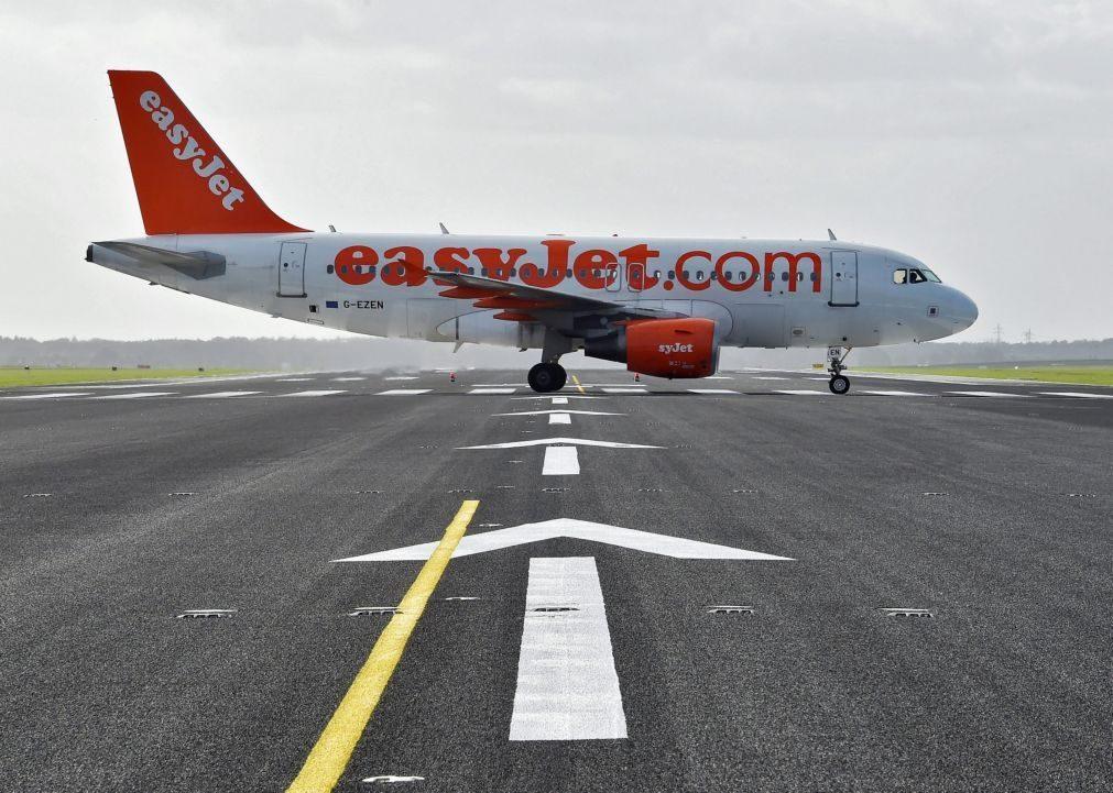 easyJet – Prejuízo agrava-se para quase 250 milhões de euros