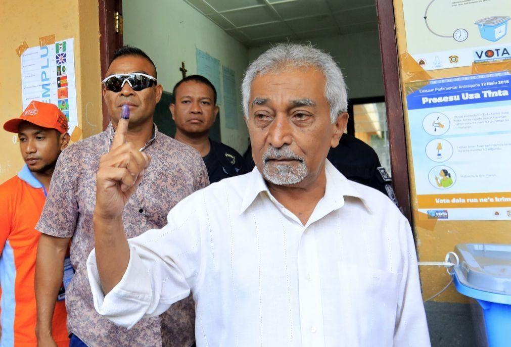 Covid-19: Mari Alkatiri defende extensão do estado de emergência em Timor-Leste