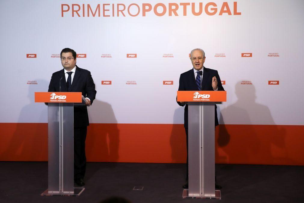Covid-19: PSD quer exportações e investimento privado a puxar pelo relançamento da economia