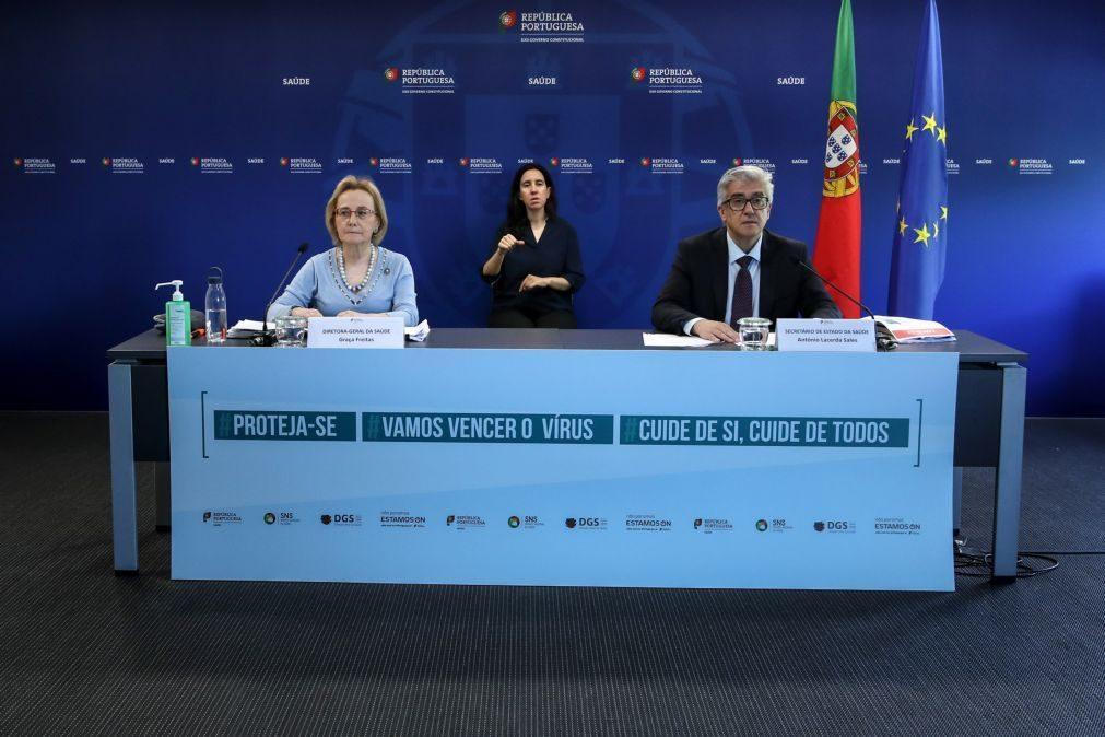 Covid-19: Região de Lisboa e Vale do Tejo com 91,5% dos novos casos divulgados hoje