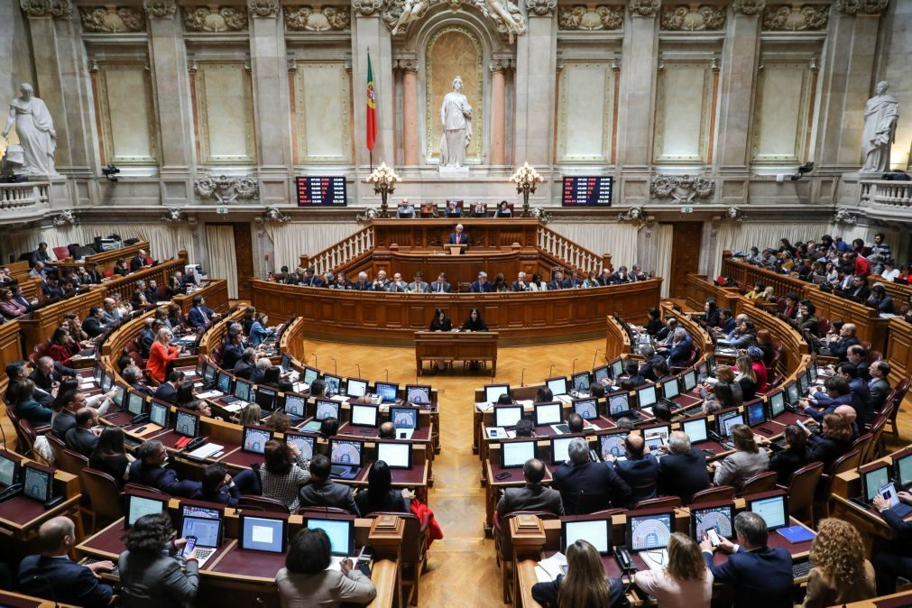 Covid-19: Direita e esquerda aprovam lei do PCP sobre apoio a PME, PS ficou isolado