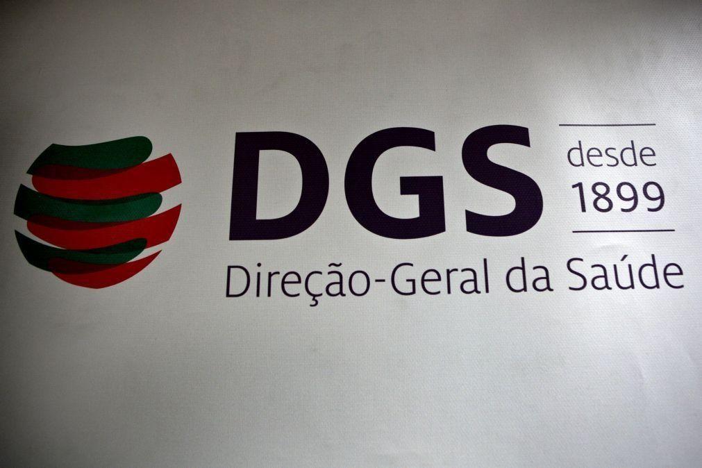 Problema no sistema impossibilita divulgação de dados portugueses