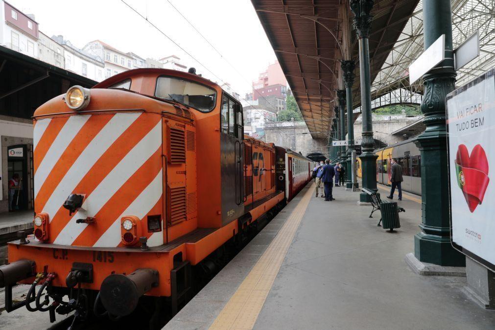 Covid-19: Governo prevê despesa de 179 ME com conservação ferroviária e rodoviária