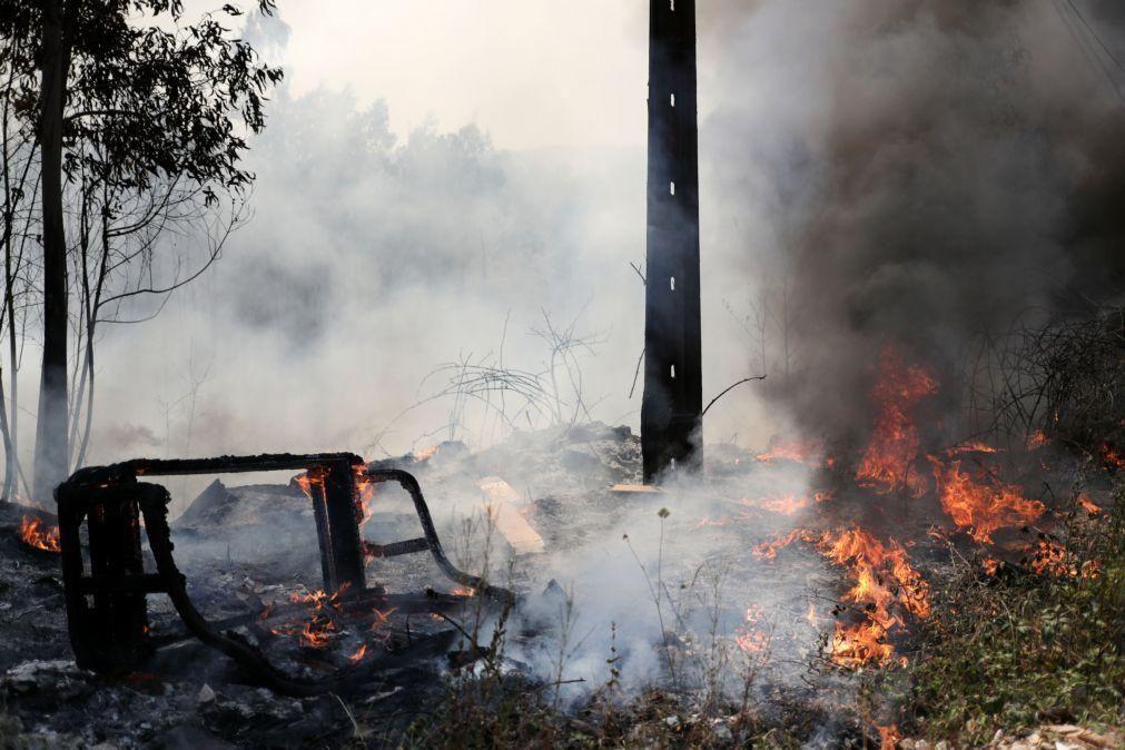 Incêndios: Quase 300 militares no terreno entre hoje e segunda-feira