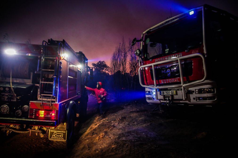 Incêndios: Dominado fogo em Chaves
