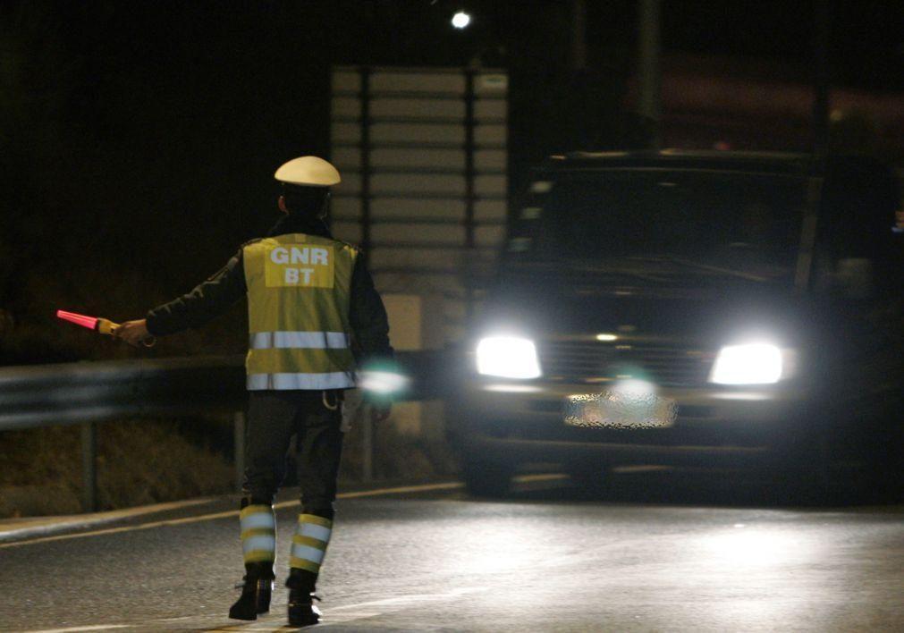 GNR detém 40 pessoas e regista 462 infrações rodoviárias desde sábado à noite