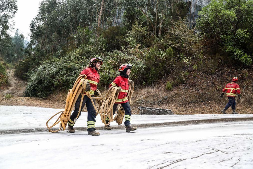 Quase 700 operacionais envolvidos no combate a 16 incêndios