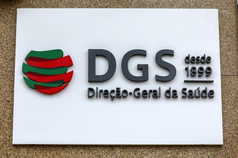 Covid-19: Cancelamento do Sporting-Nápoles por indicação da DGS