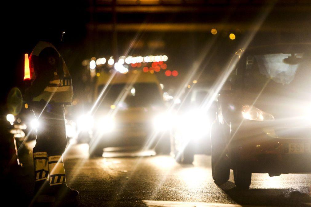 Percentagem de condutores apanhados com álcool caiu para metade em 10 anos