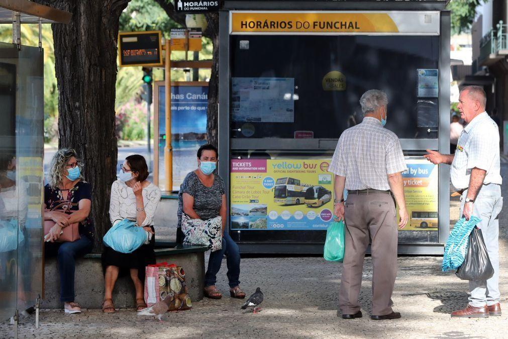 Covid-19: Madeira com dois novos casos positivos regista agora 95 ativos