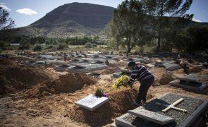 Covid-19: África com mais 254 mortes e 11.433  infetados nas últimas 24 horas