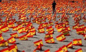 Covid-19: Espanha registou hoje mais de 13.000 novos casos e 140 mortes