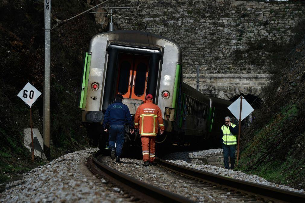 Acidentes ferroviários sem