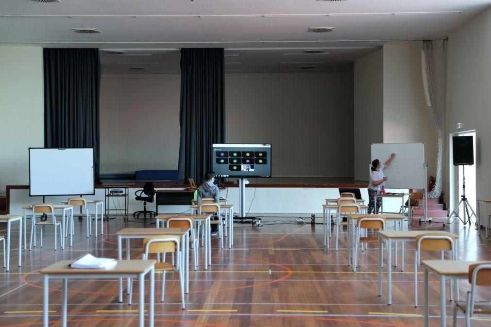 Covid-19: Cerca de meia centena de escolas com surtos ativos