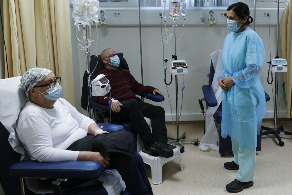Covid-19: Hospital de Santarém com 82 profissionais isolados, 31 dos quais infetados