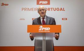 Açores/Eleições: Presidente do PSD destaca resultado