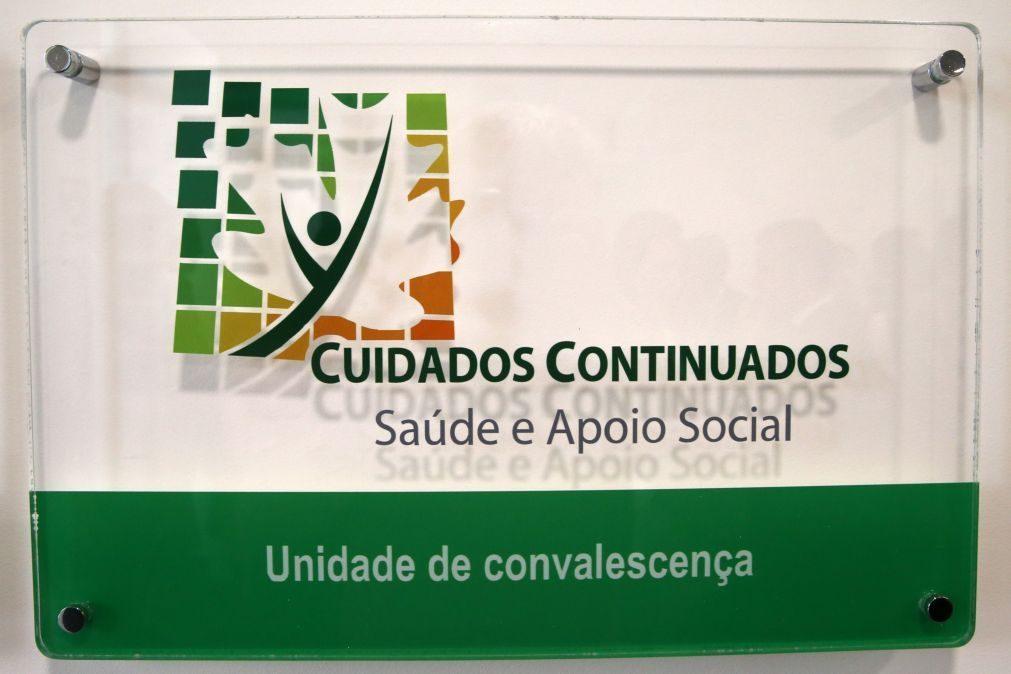 BEI e IFD concedem 200 ME para apoio aos cuidados continuados em Portugal