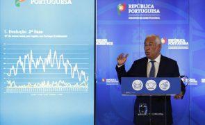 Covid-19: Costa afirma que o desafio é evitar rutura do SNS sem afundar a economia