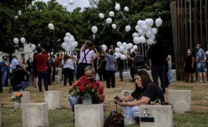 Covid-19: Brasil tem 162.015 mortos e mais de 5,6 milhões de casos confirmados
