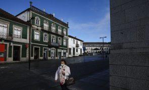 Covid-19: Três concelhos do Norte registam o dobro da incidência média da região