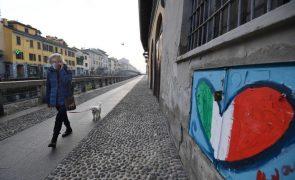 Covid-19: Itália regista 636 óbitos num dia, o pior número em sete meses