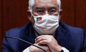 Covid-19: Governo determina uso obrigatório de máscara nos locais de trabalho