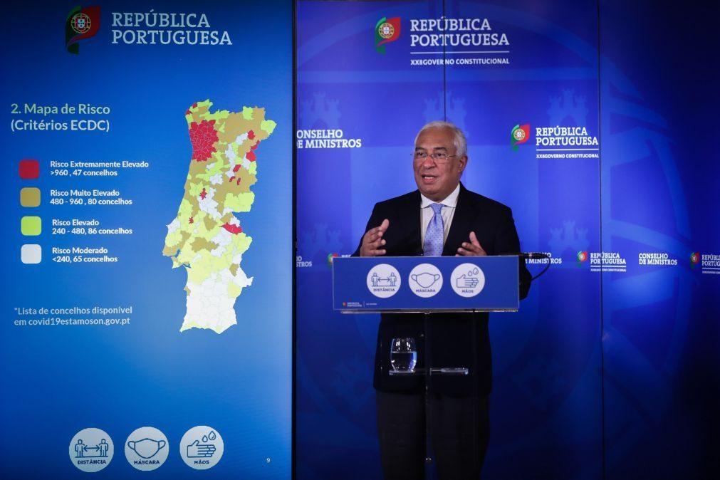 Covid-19: Governo acrescenta níveis à lista de concelhos em risco e divide país em quatro