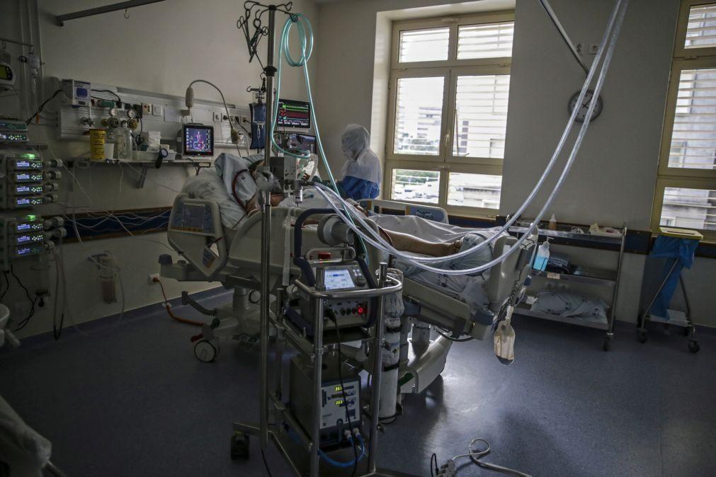 Covid-19: Portugal com 498 internados em cuidados intensivos