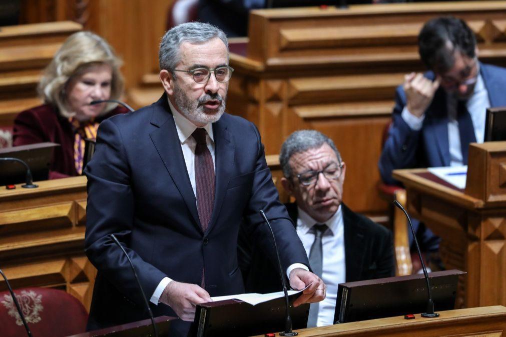 OE2021: PSD altera proposta de suspensão do pagamento por conta que custava 1.511 ME