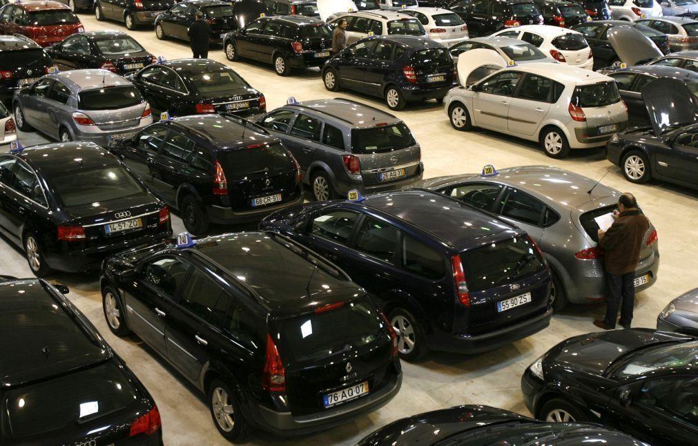 Setor automóvel gera mais de 20% das receitas fiscais do Estado -- ACAP