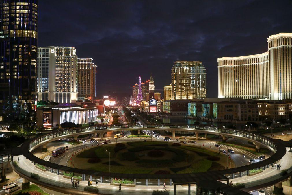 Receitas do jogo em Macau descem 70,5% em novembro
