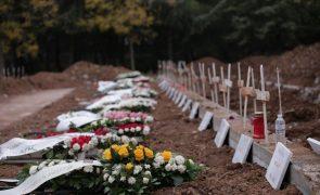 Covid-19: Mundo ultrapassa os 65 milhões de casos