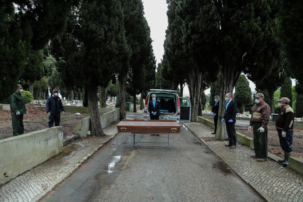 Covid-19: Mortes aumentaram 1,24 vezes nas últimas quatro semanas