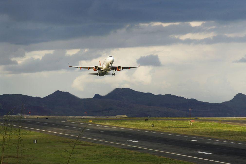 Procura de viagens aéreas cedeu quase 71% em outubro - IATA
