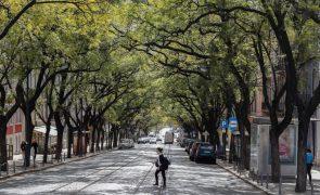 Covid-19: Portugal com mais 70 mortes e 4.097 novos casos