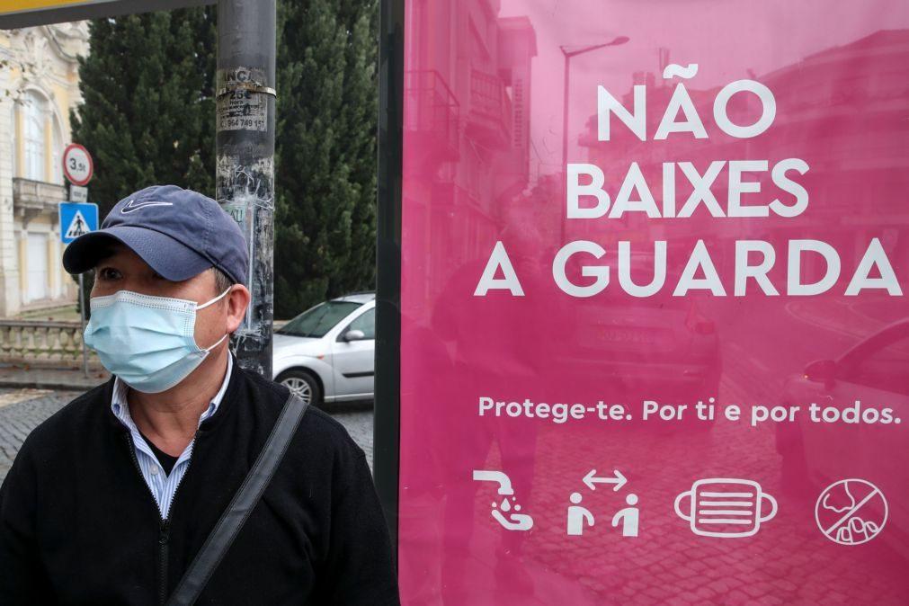 Covid-19: Portugal com mais 90 mortes e 2.194 novas infeções