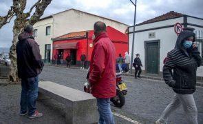 Covid-19: Açores com 40 novos casos e 95 recuperações nas últimas 24 horas