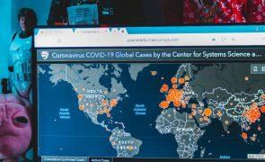 Covid-19: Morreram mais 87 pessoas nas últimas 24 horas em Portugal e há mais 4.320 infetados