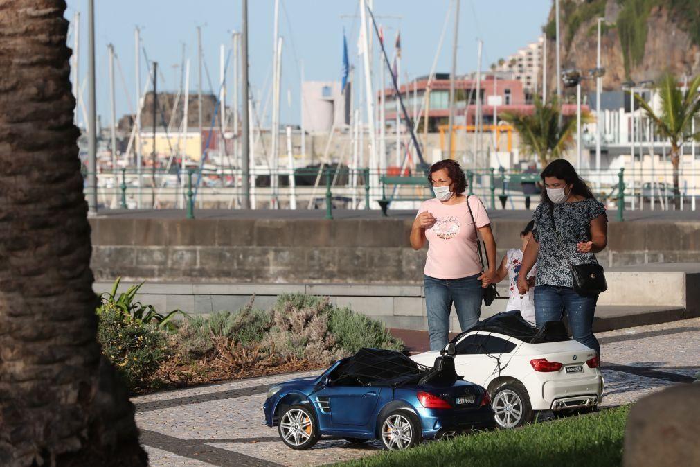 Covid-19: Madeira com 42 novos casos positivos sendo 238 de transmissão local