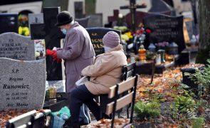 Covid-19: Pandemia já matou 1.743.187 pessoas em todo o mundo