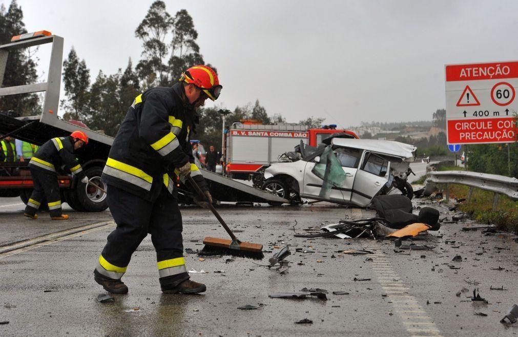 GNR regista três mortos e 633 acidentes em quatro dias da Operação Natal