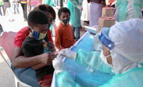 Covid-19: Angola com 75 novos casos recupera 306 doentes nas últimas 24 horas