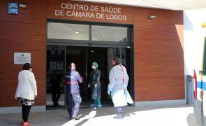 Covid-19: Mais 65 infeções na Madeira
